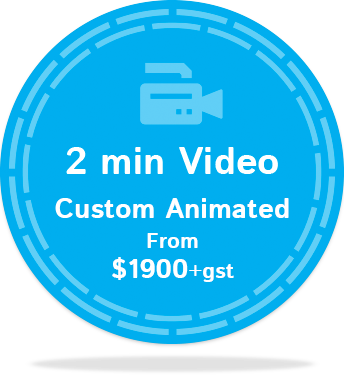 2min Video Custom Animated $1900+gst